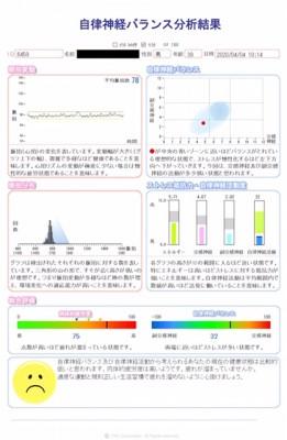 Easy_HRV_DB__6459_後藤 典正_2020_08_07_08_39_58-2