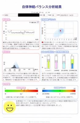 Easy_HRV_DB__6459_後藤 典正_2020_08_07_08_39_30